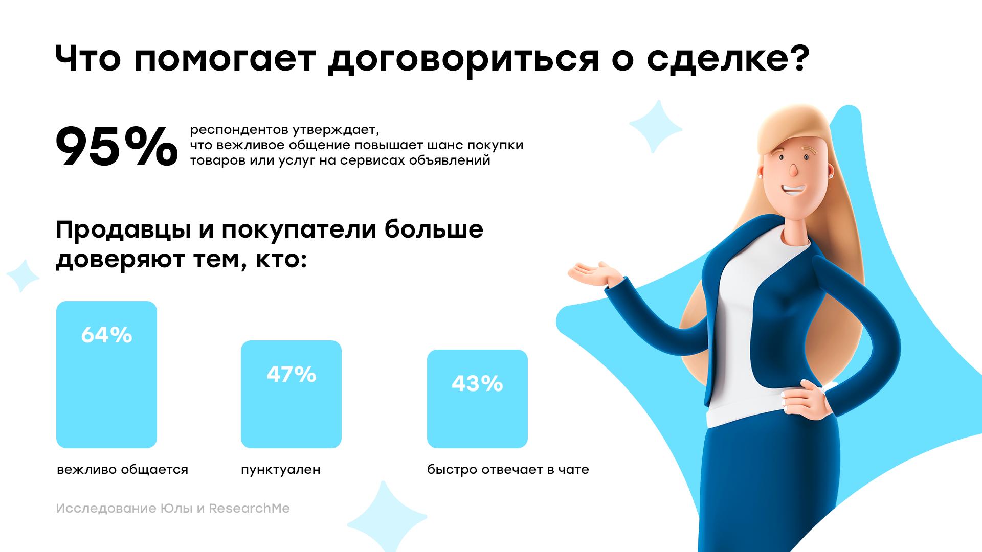 Что располагает россиян к покупке. Исследование